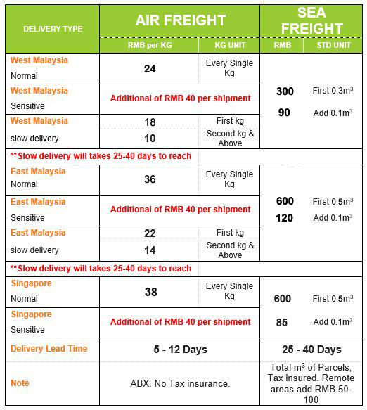 Eazyla » Shipping fees / kos penghantaran antarabangsa / 运费